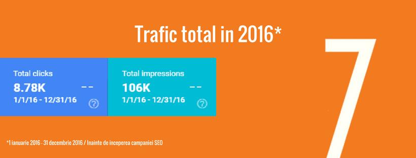 cifre seo 2016