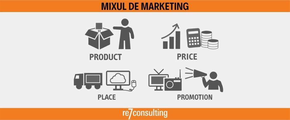 Cei 4P in mixul de marketing